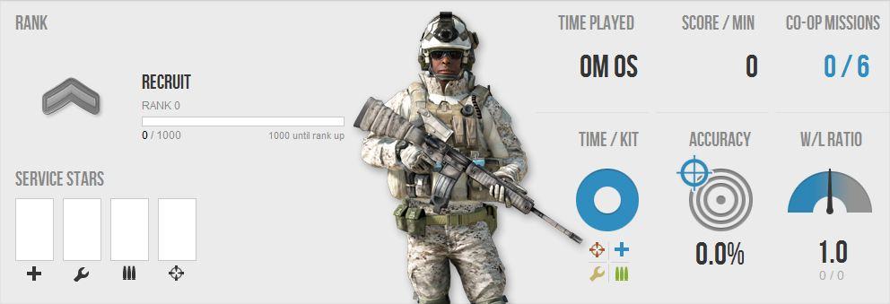 Battlefield 3 Release Day